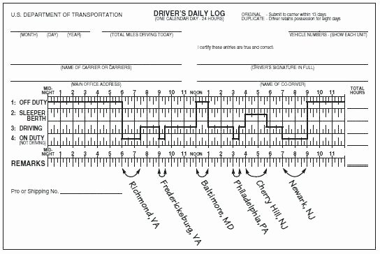 truck driver log book excel template