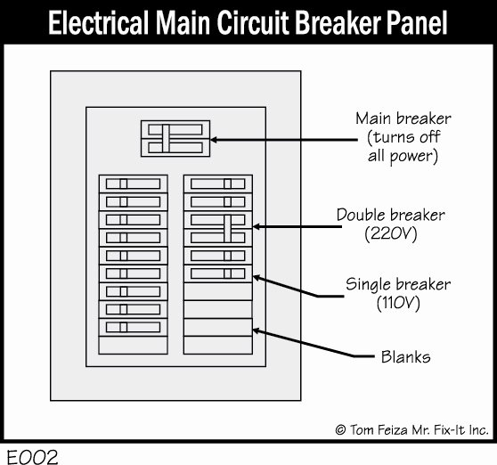Electrical Panel Labels Template Awesome Circuit Breaker Panel Schedule Template to Pin On