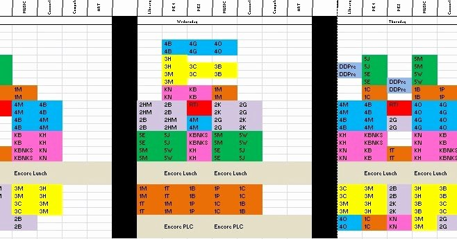 creating school master schedule ment form