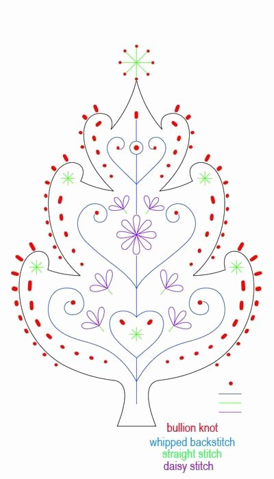 Embroidery order form Template Awesome Sew Embroidered Christmas Stockings Free Christmas
