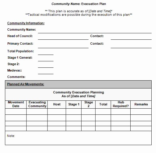 Emergency Evacuation Plan Template Free Fresh Best S Of Home Health Emergency Drill Evaluation form