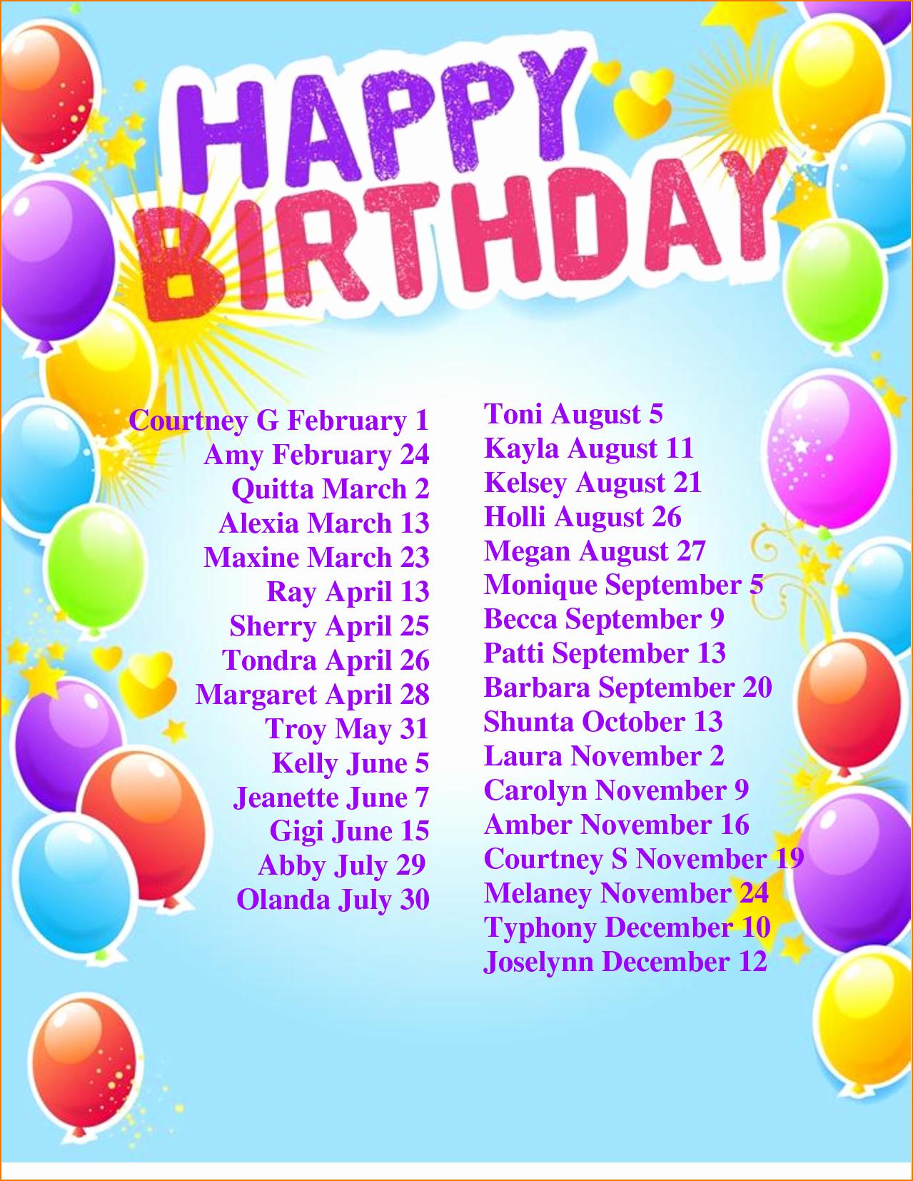 Employee Birthday List Template Luxury Birthday List Template Excel Employee Free Financial