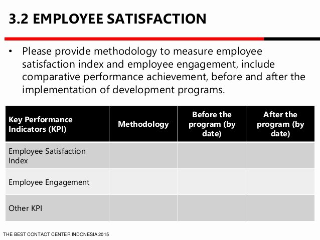 Employee Key Agreement form Awesome Template Corporate 2015 Employee Engagement