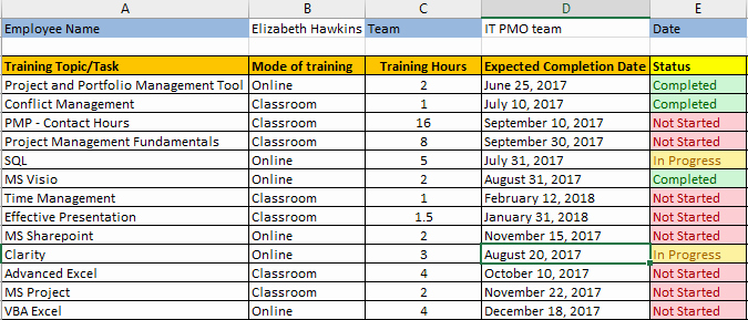 Employee Training Schedule Template Best Of Employee Training Plan Excel Template Download Free