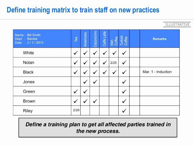 Employee Training Schedule Template Elegant Free Pdca Template Xls