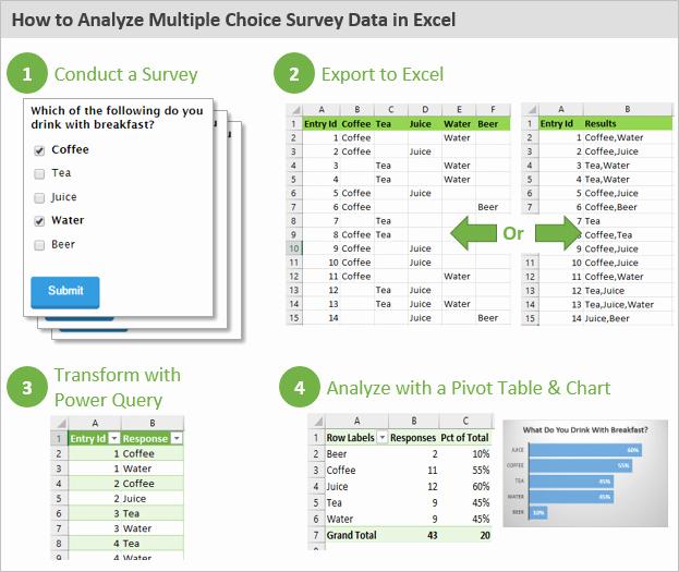 analyze survey data in excel