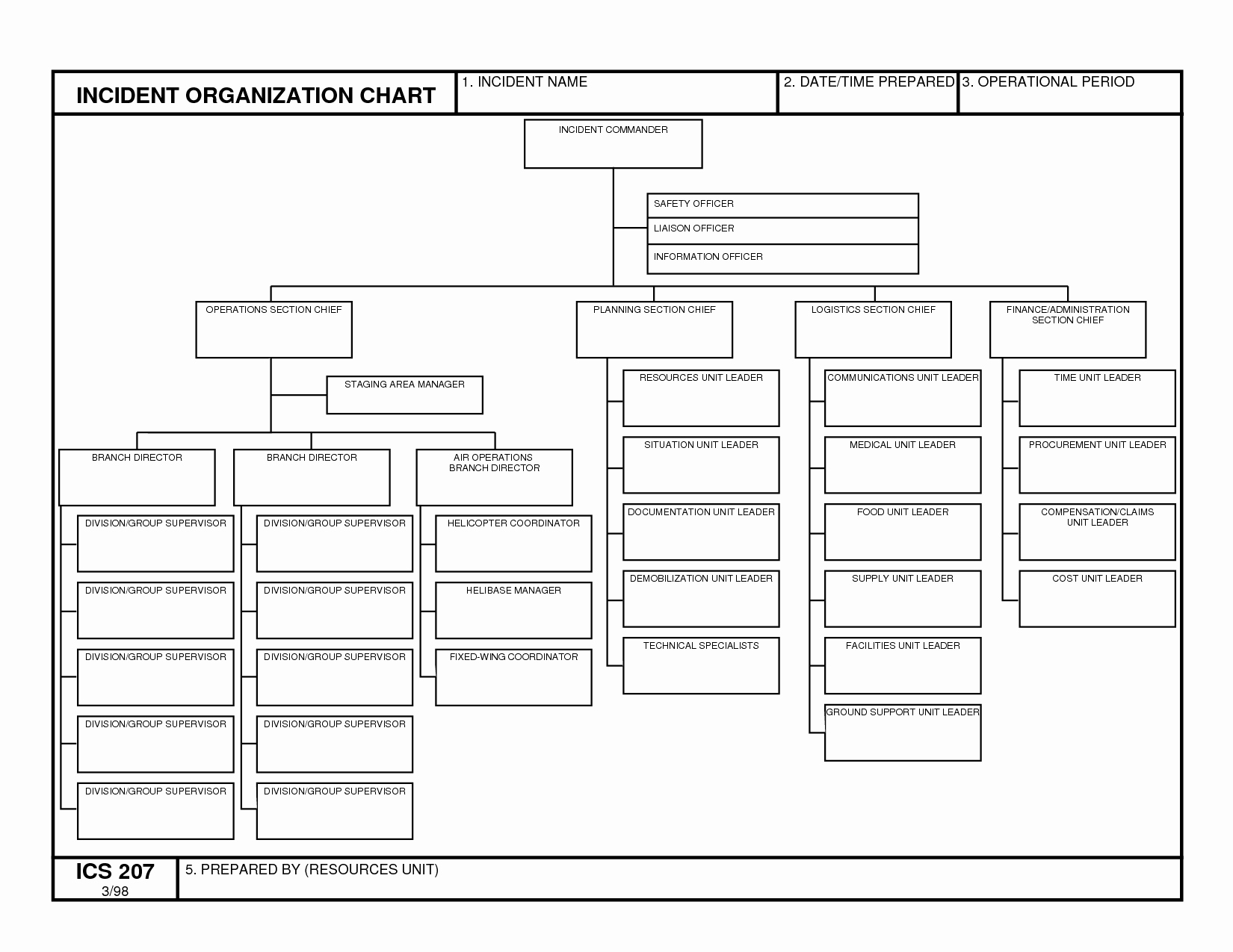 Fillable organizational Chart Luxury Best S Of organizational Chart Template Fillable
