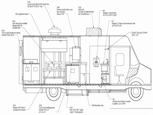Food Truck Layout Template Awesome Food Truck Layout Template
