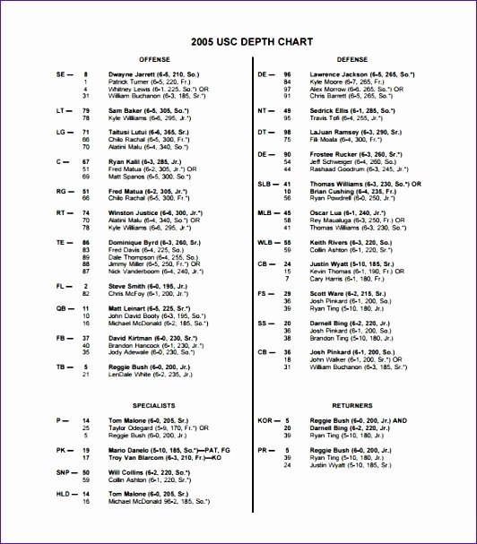 Football Depth Chart Template Excel format Awesome Printable Youth Football Depth Chart – Bollee