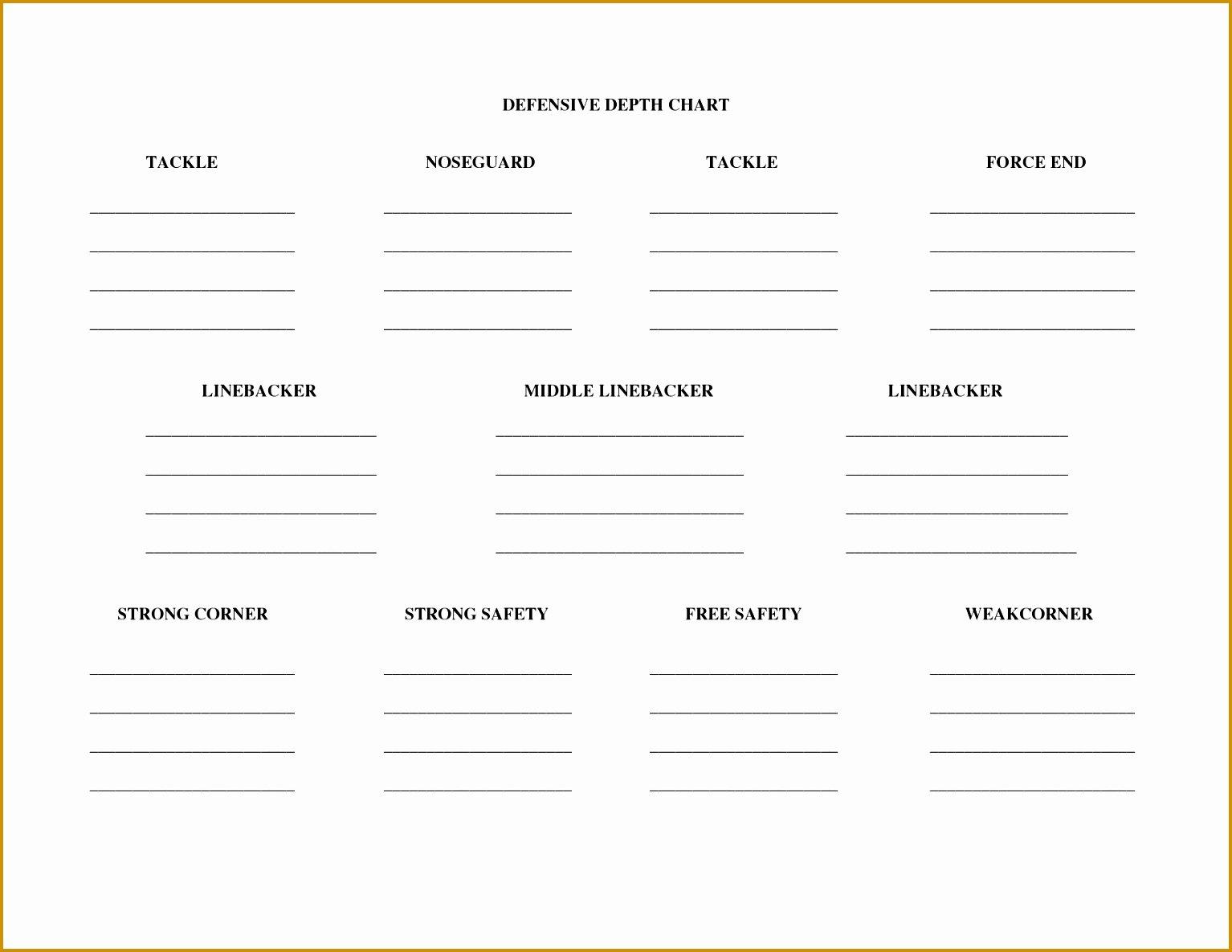 Football Depth Chart Template Excel format Inspirational 3 Fensive Depth Chart Template Football