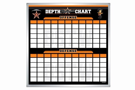Football Depth Chart Template Excel format Unique Football Depth Chart Template Pdf – Unouda