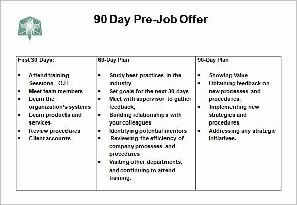 Free 30 60 90 Day Plan Template Word Awesome 12 30 60 90 Day Action Plan Templates Doc Pdf