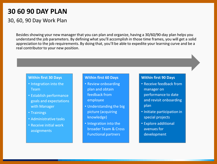 Free 30 60 90 Day Plan Template Word Awesome 3 4 30 60 90 Plan Template