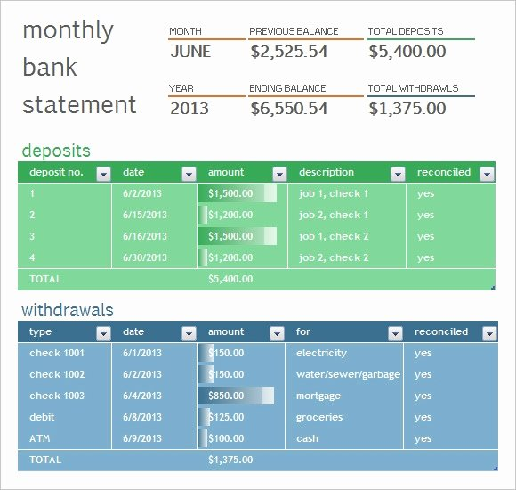 Free Bank Statement Template Awesome 10 Bank Statement Templates – Free Samples Examples