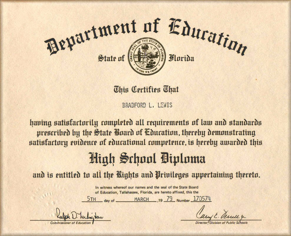 Free Printable Ged Certificate Beautiful Line Diploma Capitol High School Line Diploma