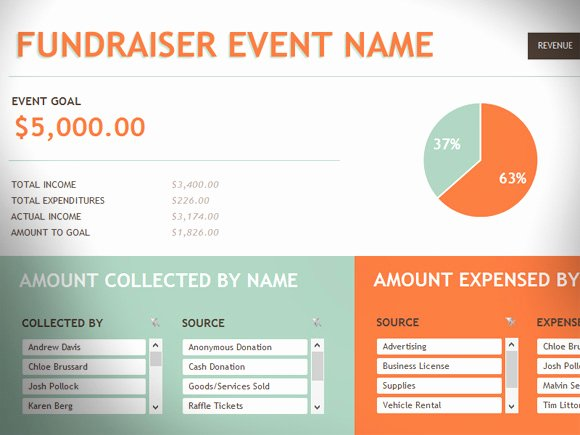 Fundraising Plan Template Free Luxury Free Fundraising event Template for Excel 2013