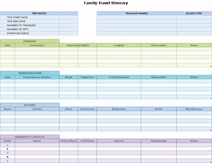 Google Sheets Travel Itinerary Template Unique Family Travel Itinerary