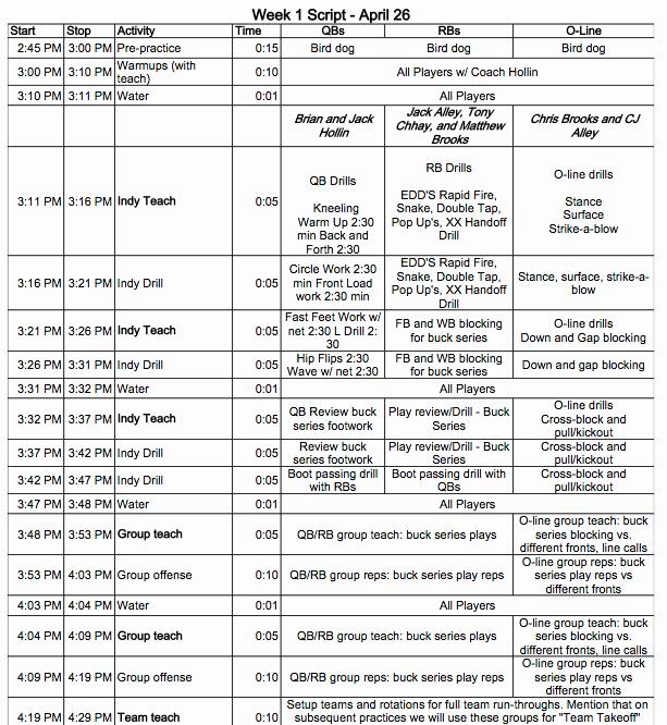High School Football Practice Schedule Template Elegant 30 Of College Football Practice Plan Template