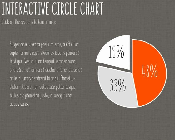 If then Chart Template Awesome 145 Best Images About Presentations On Pinterest
