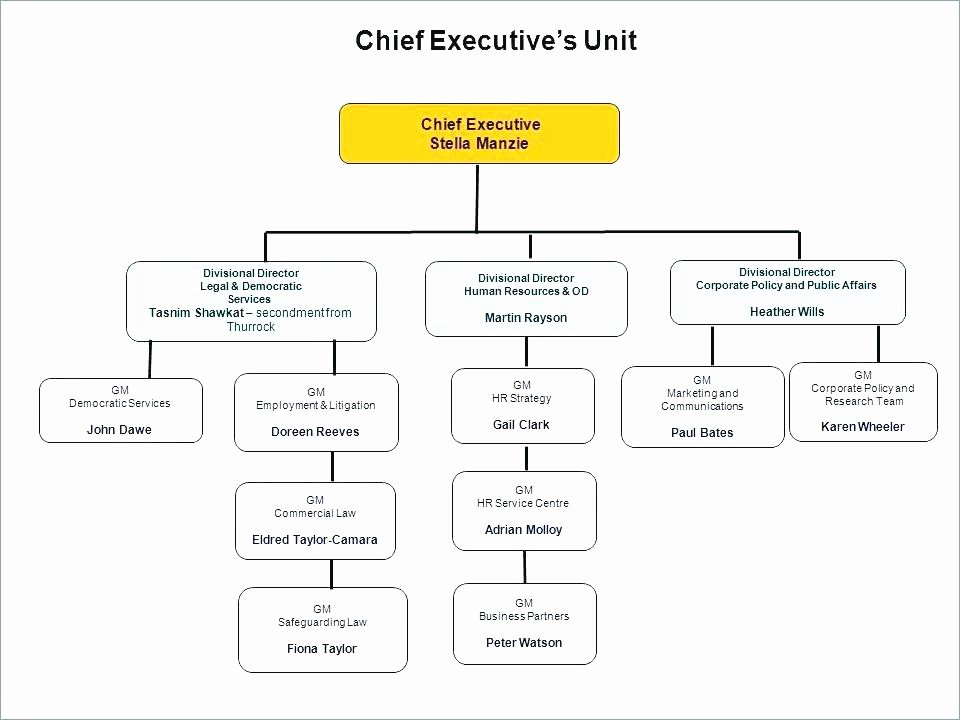 If then Chart Template Best Of Excel Chart Templates 2018 New S Simple Gantt Chart