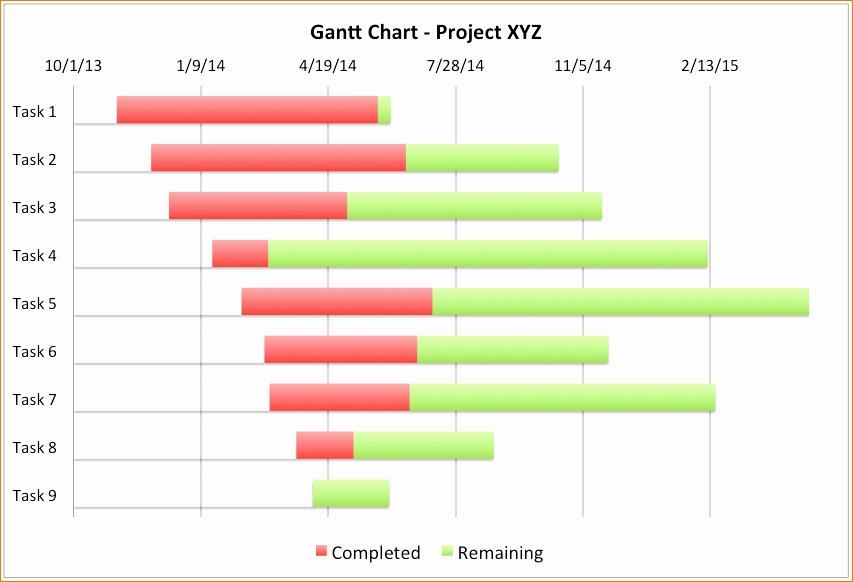 If then Chart Template Fresh Luxury 34 Illustration Excel if then Chart