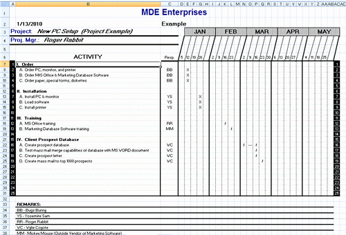 Implementation Plan Template Excel Awesome Index Of Cdn 1 2003 695