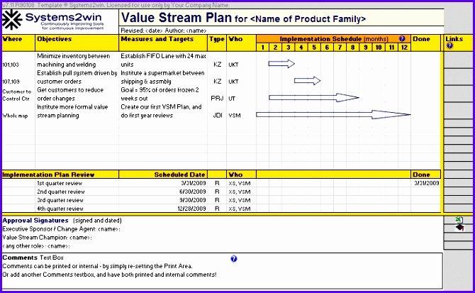 Implementation Plan Template Excel Fresh 9 Excel Implementation Plan Template Exceltemplates
