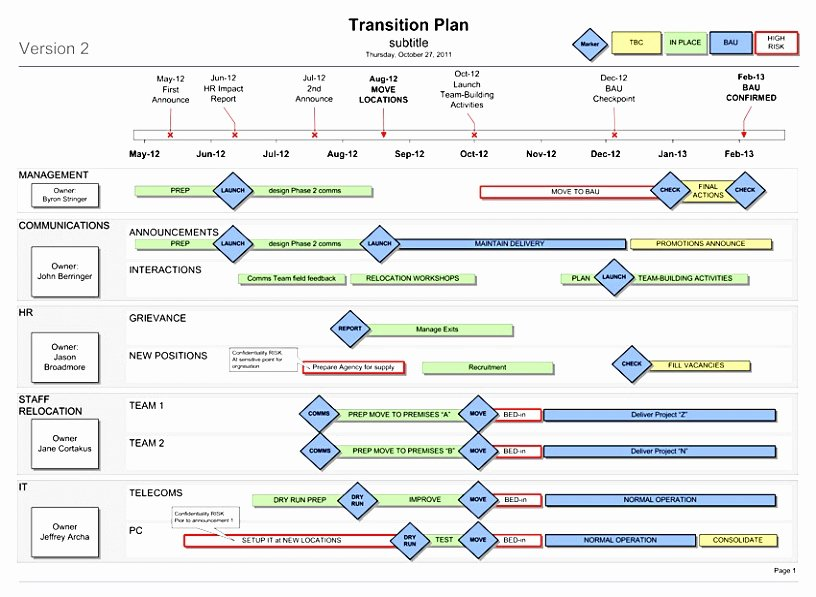 Implementation Plan Template Excel Luxury 9 Technology Implementation Plan Template toooj