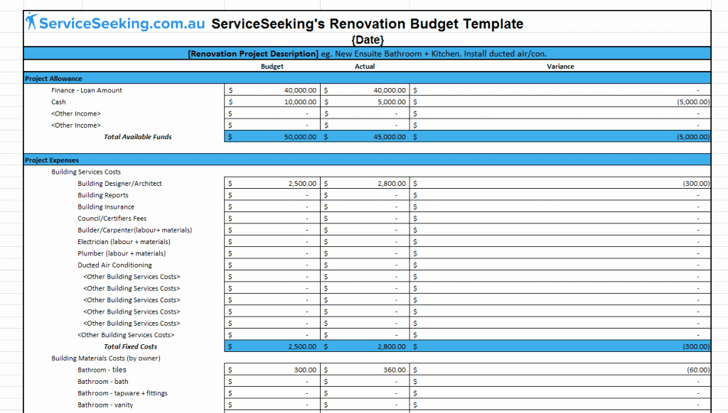 Kitchen Renovation Checklist Template Best Of Renovation Bud Template