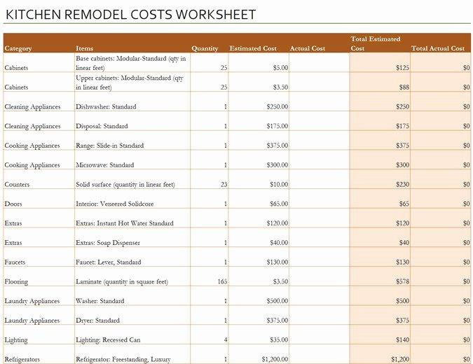 Kitchen Renovation Checklist Template Inspirational Kitchen Remodel Cost Calculator