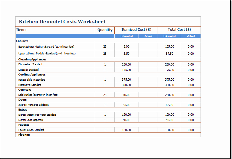 Kitchen Renovation Checklist Template New Ms Excel Kitchen Remodel Costs Calculator Template