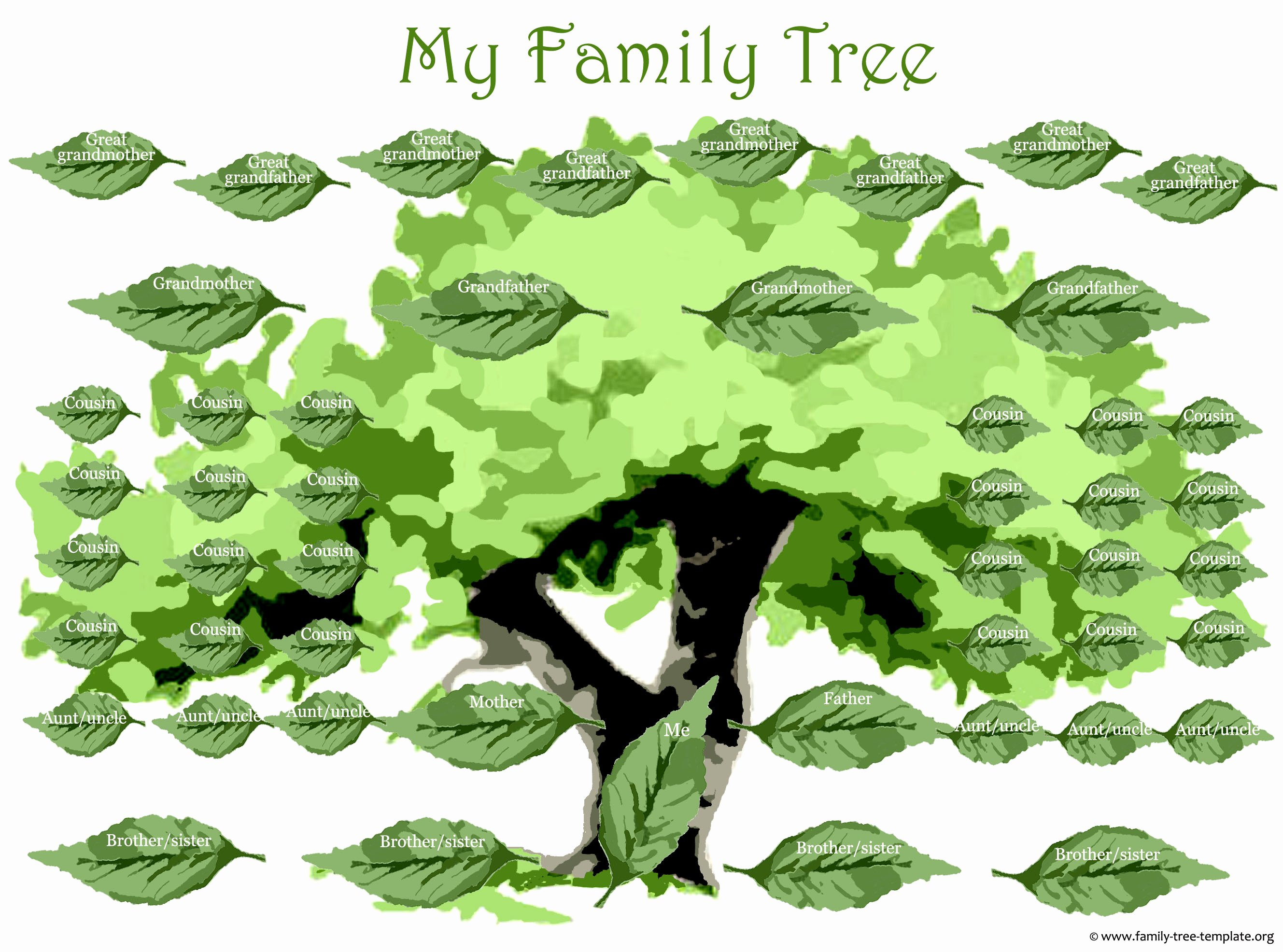 family tree forms