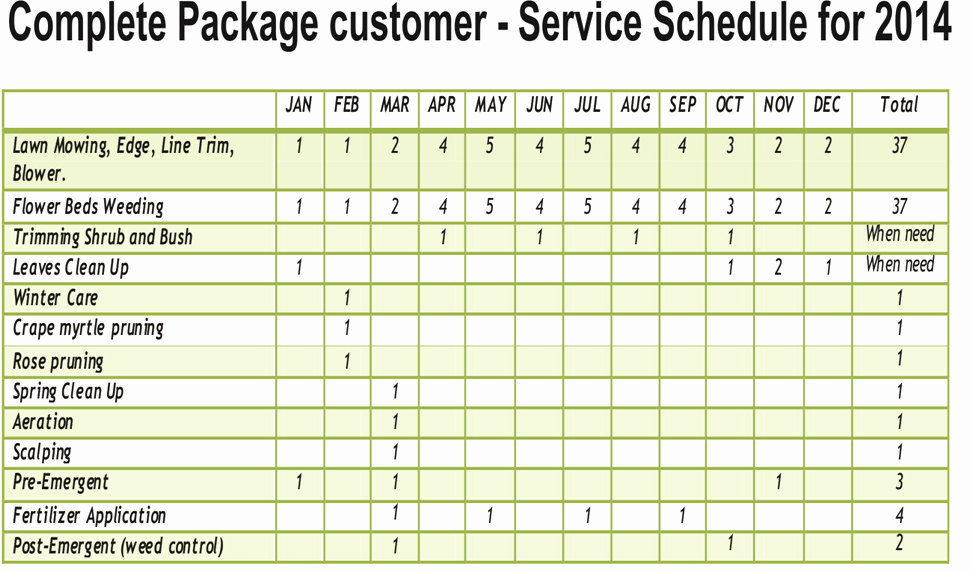 Lawn Mowing Schedule Template Fresh Monthly Lawn Care Schedule Bing Images
