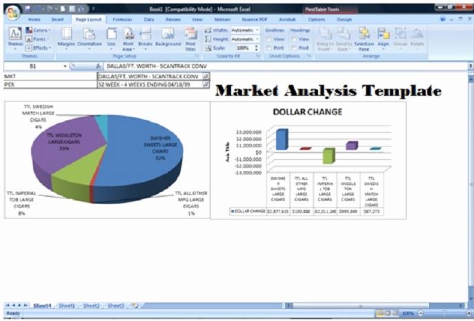 analysis templates