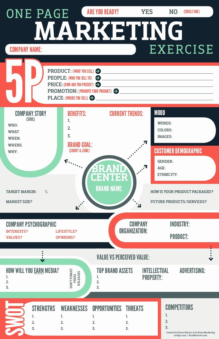 Marketing One Pager Template Luxury Marketing Plan Infographic