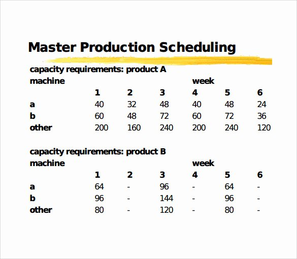 Master Production Schedule Template Excel Best Of 11 Sample Production Schedule Templates
