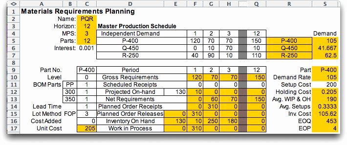 Master Production Schedule Template Excel Best Of Putation Operations Management Industrial Engineering