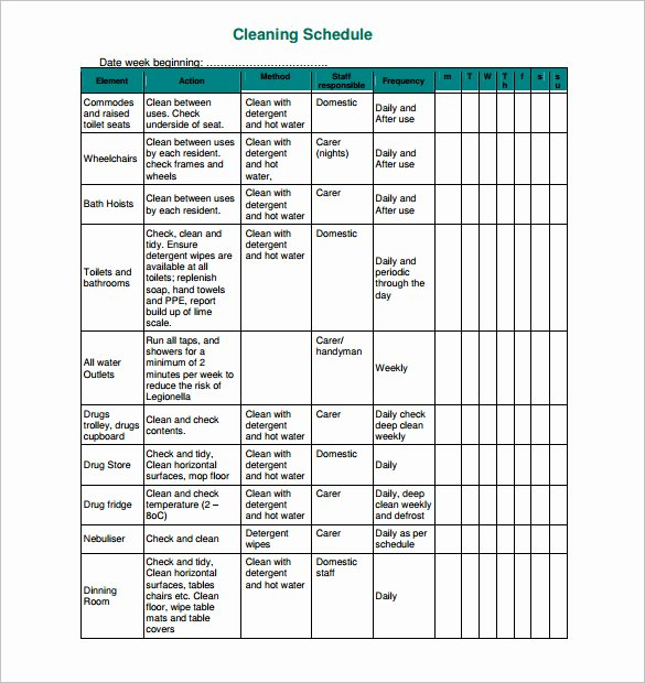 Master Production Schedule Template Excel Luxury 29 Of Food Manufacturing Production Schedule