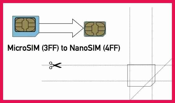 Micro Sim to Nano Sim Template Awesome Micro Sim to Nano Sim Template