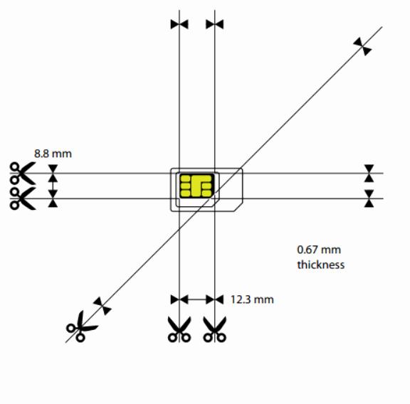 Micro Sim to Nano Sim Template Inspirational How to Convert Sim Card Into Nano Sim Card