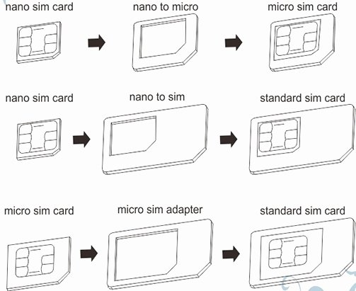 Micro Sim to Nano Sim Template New Irisshop99 Store Noosy Nano Sim Cutter & Noosy Nano Sim