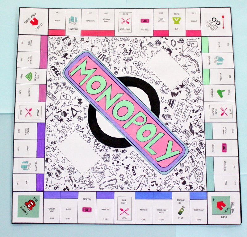 Monopoly Board Template Lovely Diy Personalised Monopoly Board Game