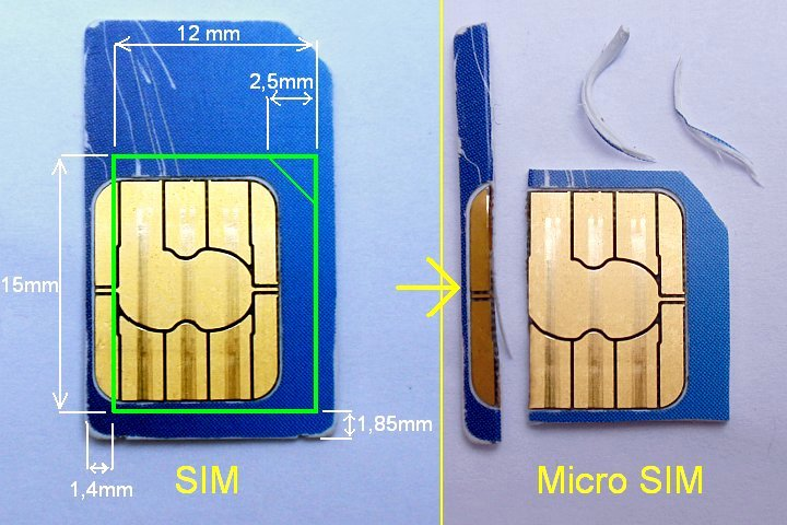 Nano Sim to Micro Sim Template Inspirational How to Make Microsim From Sim
