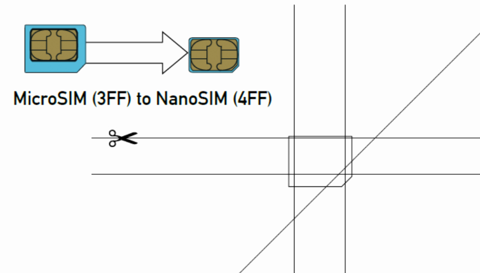 Nano Sim to Micro Sim Template New Micro Sim Card to Nano Sim Card 1253 Techotv