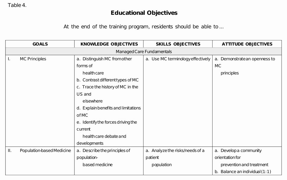 Nursing Education Plan Template Best Of 24 Of Nursing Teaching Plan Template