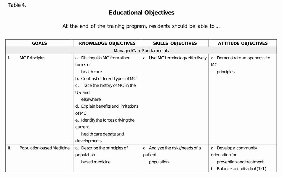 Nursing Education Plan Template Lovely 24 Of Nursing Teaching Plan Template