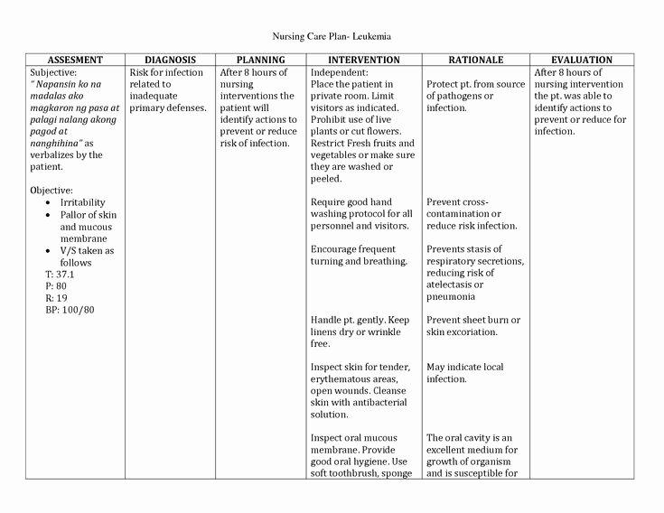 Nursing Patient Teaching Plan Sample Best Of Case Study Example Nursing Care Plan