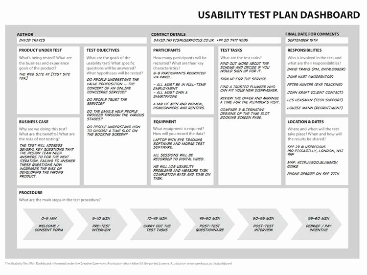 Participant Guide Template Best Of Usability Testing Mobile Applications A Step by Step