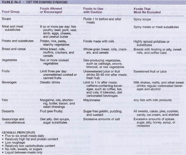 13 Patient Teaching Plan I