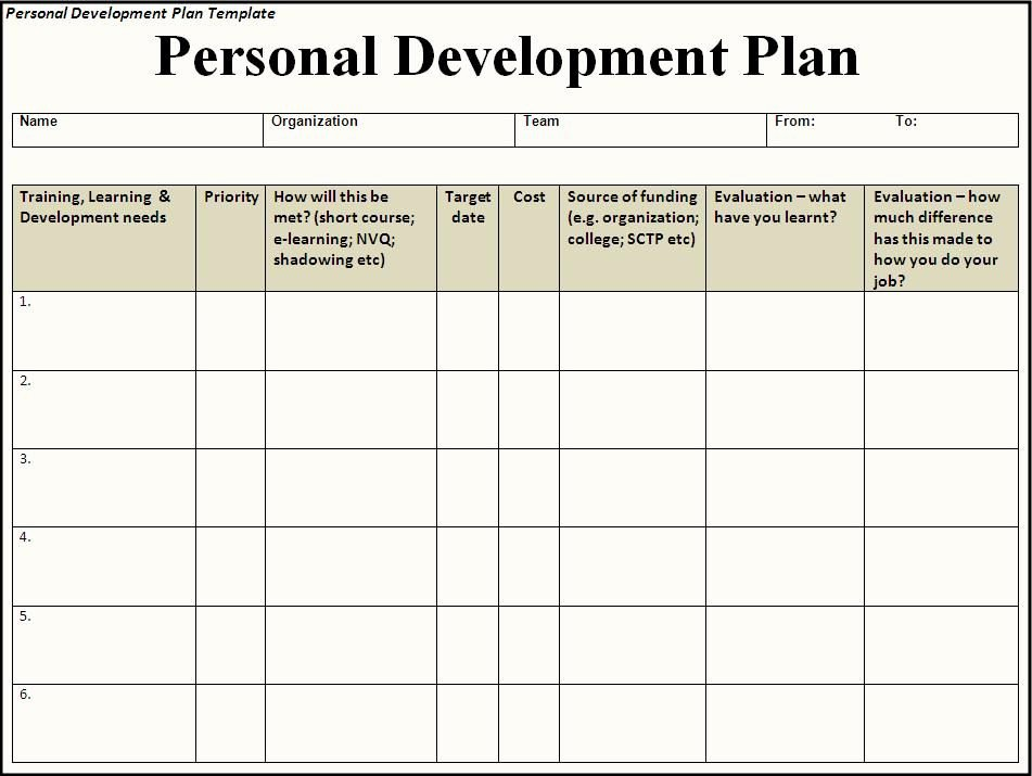 Personal Learning Plan Example Elegant Personal Development Plan Templates Google Search